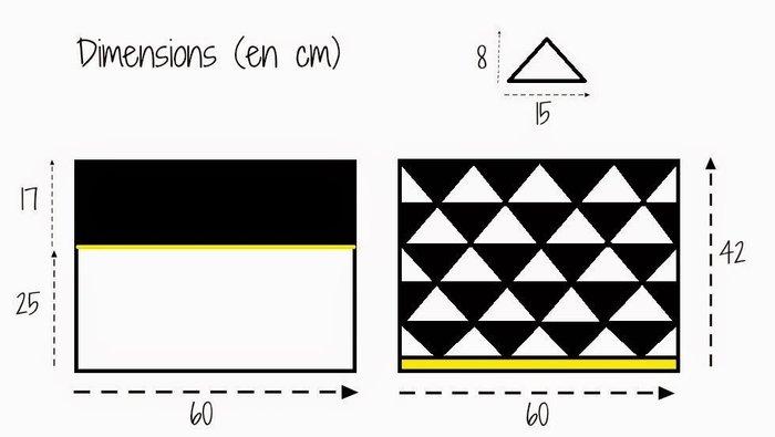 Tour de lit joli joli- patron / dimensions
