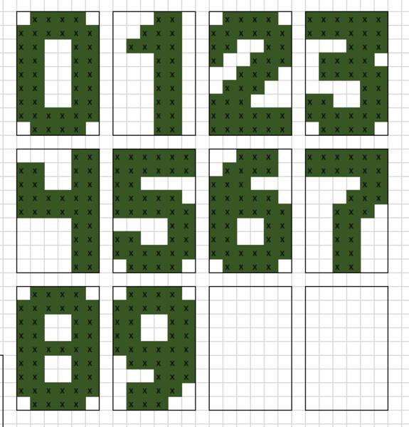 LedMatrix Clock – Horloge avec matrice de led- Le programme Arduino
