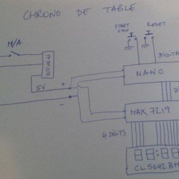 Chronometre de table- Le montage et le programme