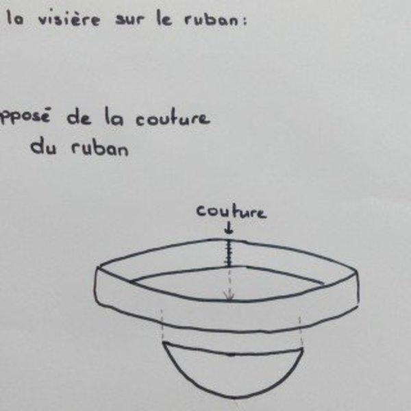 """Casquette """"Gavroche"""" réversible- Assemblage de la visière et du ruban"""