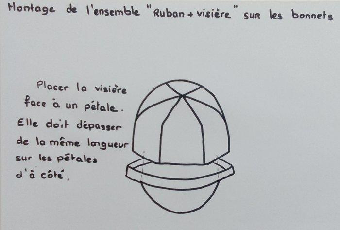 """Casquette """"Gavroche"""" réversible- Assemblage du ruban et des bonnets"""
