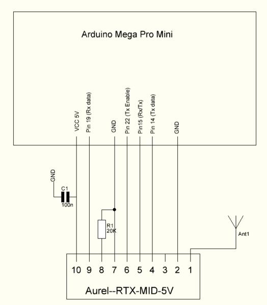 Réaliser une passerelle miniature 433MHz- Schéma