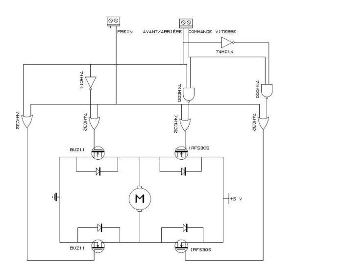 Robot éviteur d'obstacles- Carte de commande des moteurs