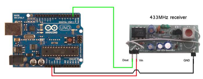 Domotique Arduino Raspberry PI en 433Mhz. Comment commander son installation électrique depuis son téléphone ? ou avec la voix ?- Les prises électriques