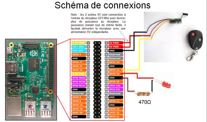 PiCatchU- Branchement du récepteur 433Mhz