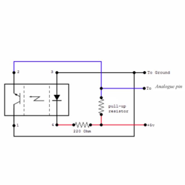 FERG : Mon vieux compteur EDF connecté en mode framboise- Capter les tours de roue du compteur