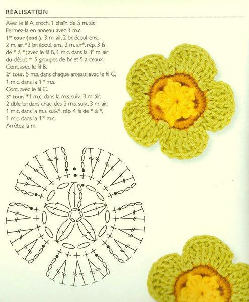 Mes espadrilles inspirées-Crochetez ou achetez vos fleurs