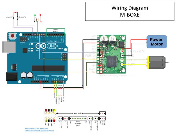 Maxi Servo-Moteur I2C-Mise en boite et Connectique