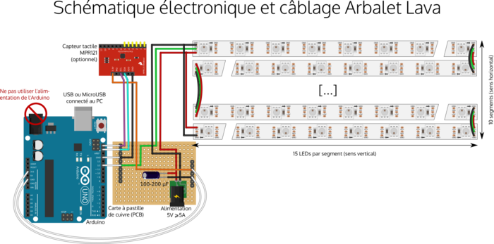 Table tactile : retrogaming et lumière d'ambiance-Souder la carte électronique