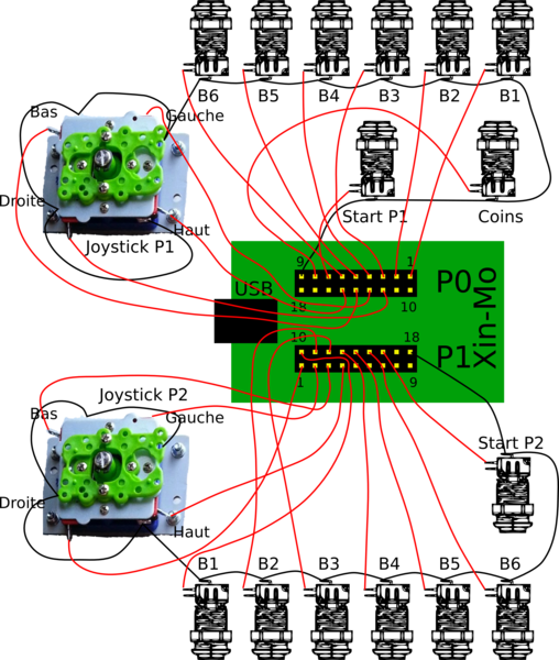 Manette double d'arcades-Relier les joysticks et boutons au raspberry pi