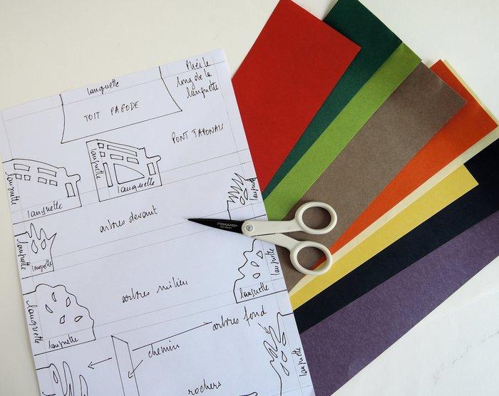 Diorama jardin japonais: DIY  -Découpage des papiers à coller
