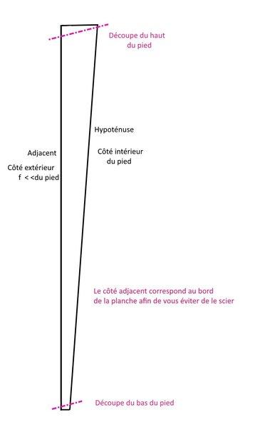 Table basse motif ZigZag-Des pieds de style scandinave