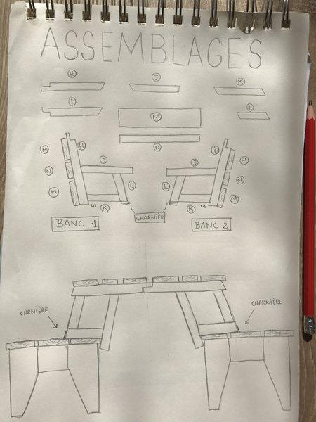 BANCS convertibles en TABLE DE PIQUE-NIQUE -L' ASSEMBLAGE du haut