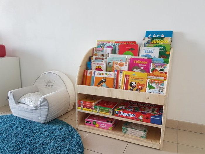 Bibliothèque pour enfant-Mise en situation