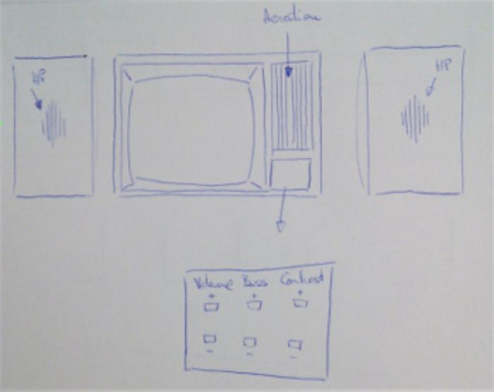 MINI TV Rétro-Le Design by Frakasss !