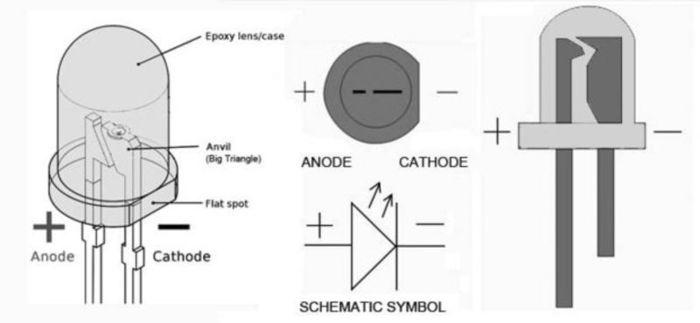 Fabriquer un robot SumoBot v4.0 (obsolète)-Soudage de la LED