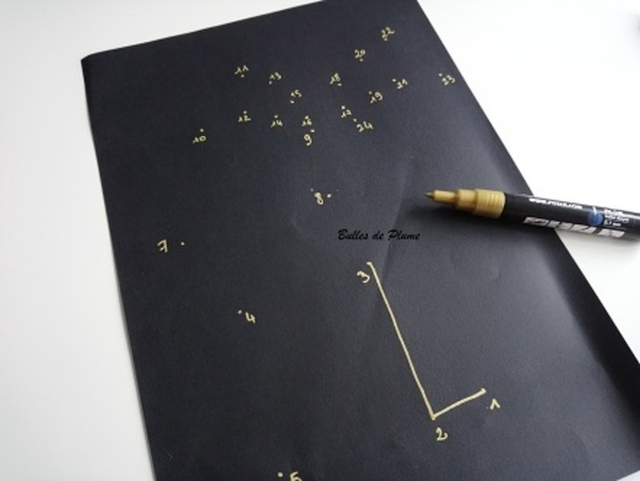 DIY : Calendrier de l'avent points à relier-Et attendre le 1er décembre...