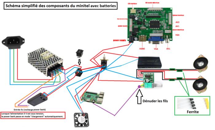 Minitel Arcade-Schéma éléctrique simple des principaux éléments