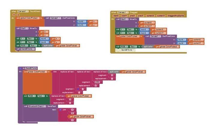 Grande horloge numérique V2-Programmation Android