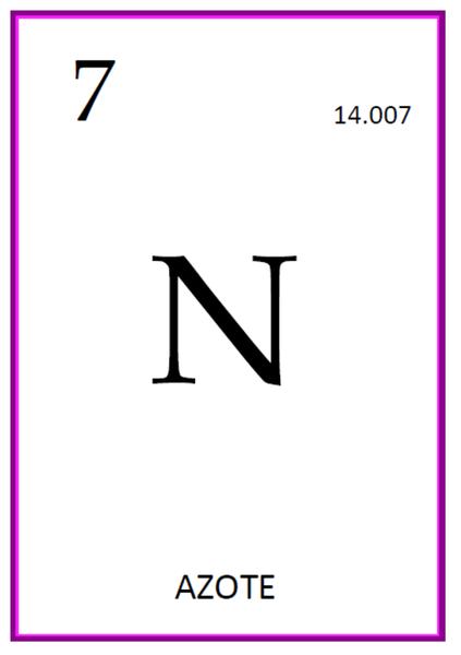 Banderole Classification périodique des éléments-Imprimer les cartes nécessaires à la banderole