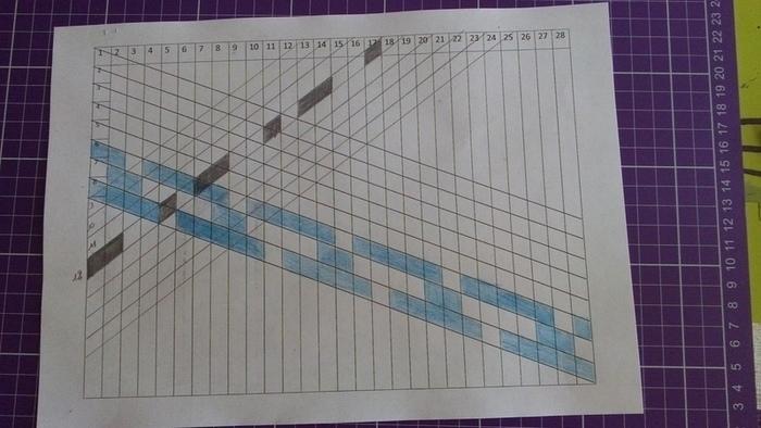 Tableau tissé avec du biais-Tissage de la troisième épaisseur