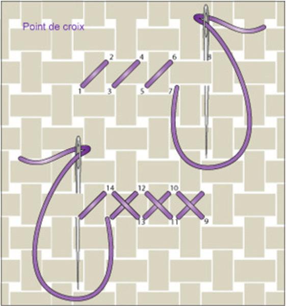 Pochette toucan en canevas-Le devant et derrière extérieurs