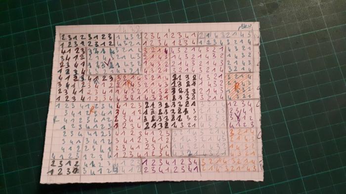 Décorer un plateau en mosaïque -Imaginer le motif en mosaïque