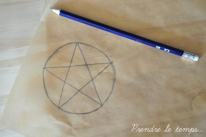 Grimoire de sorts et incantations (qui sent le café) [reliure japonaise]-Réalisation du pentagramme en colle chaude