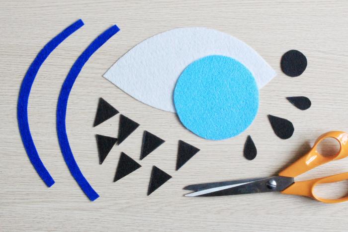 Panier de plage motif œil brodé-Découpage des formes