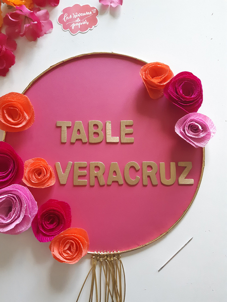 Plan de table pour votre mariage aux Couleurs du Mexique -Fixation des liens