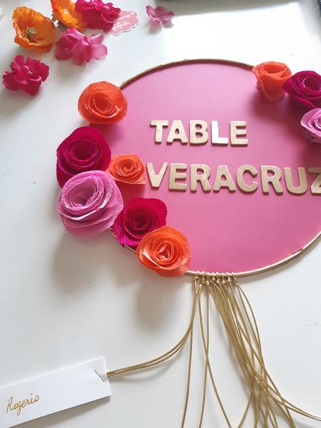 Plan de table pour votre mariage aux Couleurs du Mexique -