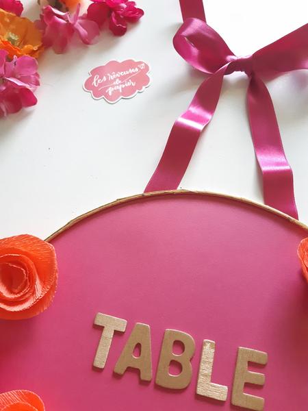 Plan de table pour votre mariage aux Couleurs du Mexique -Collage du ruban