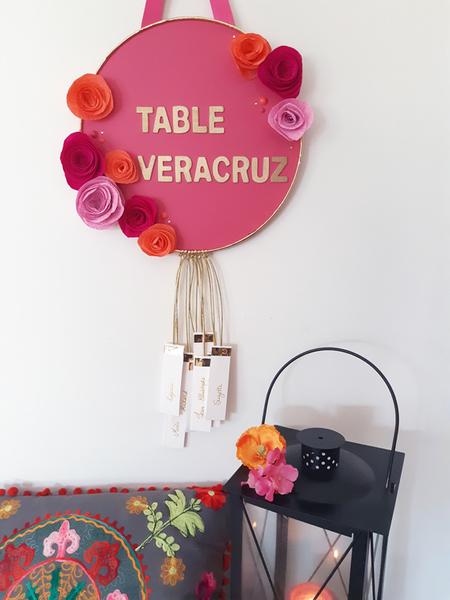 Plan de table pour votre mariage aux Couleurs du Mexique -Il est pas chouette le résultat !?!