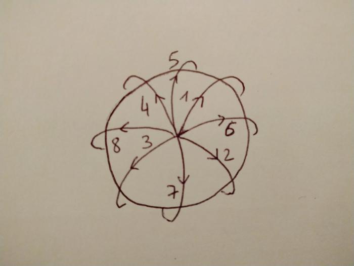 Une fleur pique-aiguilles-Créer les pétales