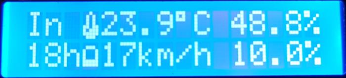 Pimometre: météo de salon connectée-Usage