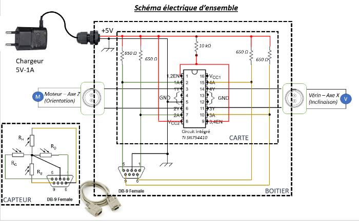 Héliostat - Lumière et Chauffage solaire par miroir suiveur-Réaliser le boitier de contrôle