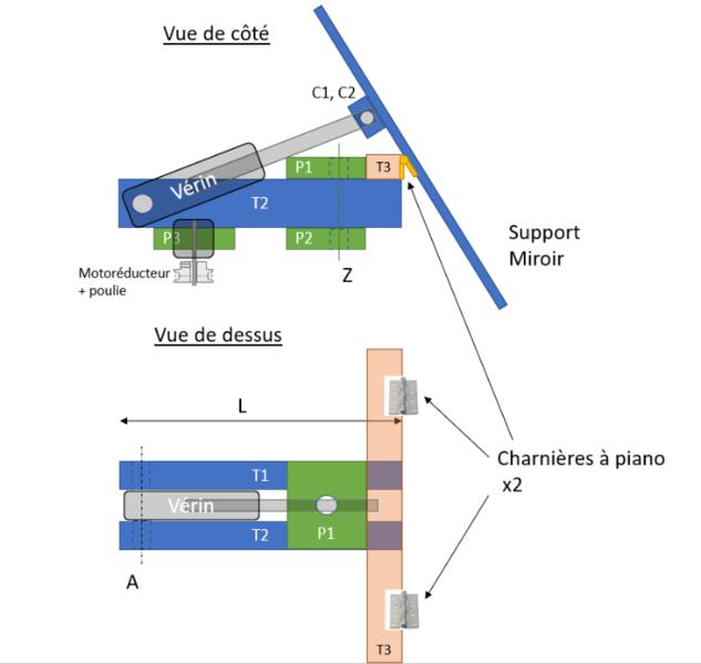 Héliostat - Lumière et Chauffage solaire par miroir suiveur-Réaliser la structure en 2 axes motorisés